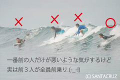 【モテる男の趣味】今日から始める! 初心者向けサーフィン講座(心構え編)