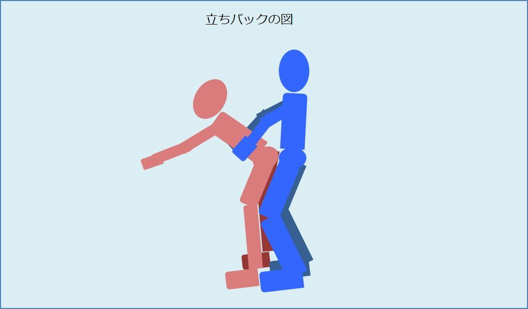 【身長差と体位】セックスのしやすい身長差を数学のお兄さんが真面目に調べてみた