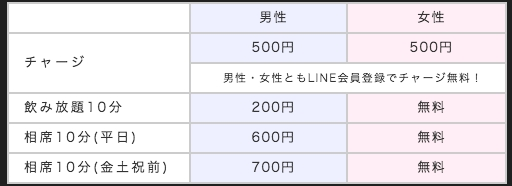 【高級版相席屋!?】大注目のORIENTAL LOUNGE EVE 新宿に初潜入! #オリエンタルラウンジ