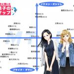 大学別男子の合コンモテ度マップ!