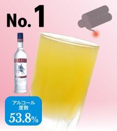 アルコール度数が53.8%のダイアナマイトキッドは柑橘系で飲みやすい