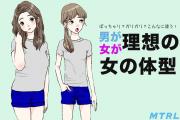 【こんなに違う!】男の理想の女の体型・女の理想の女の体型